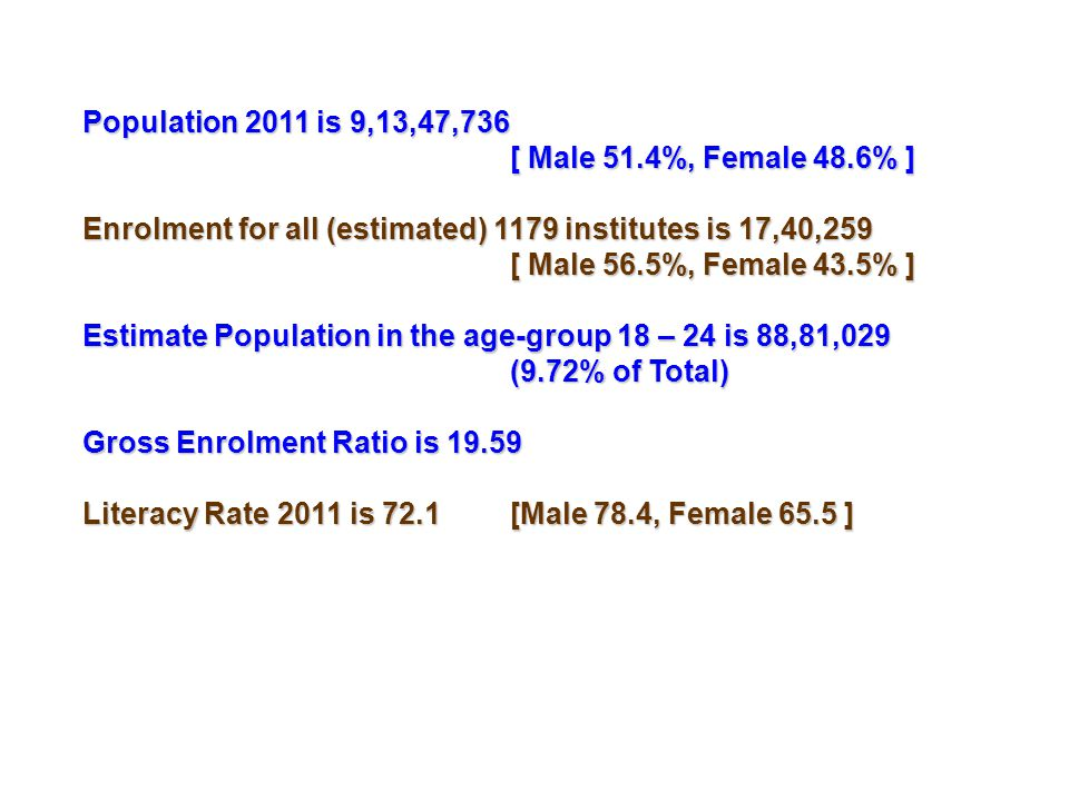 Population 2011 is 9,13,47,736 [ Male 51.4%, Female 48.6% ] Enrolment for all (estimated) 1179 institutes is 17,40,259.